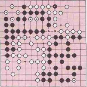 DIAGRAMME 13 300x300 - Le Go