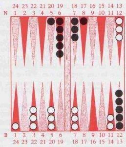 DIG AB 258x300 - Le Backgammon: exemple LE BLOT