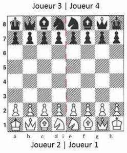 Position de départ 248x300 - Les échecs à quatre