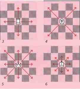 diag 3.4.5.6 270x300 - Les échecs