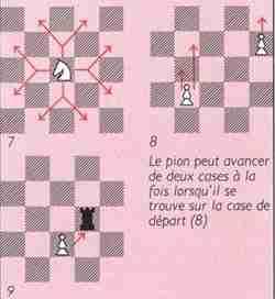 diag 7.8.9 - Les échecs