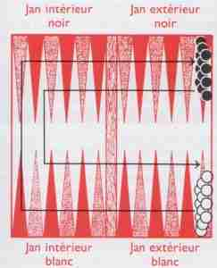 diagramme 4 243x300 - Le Jacquet