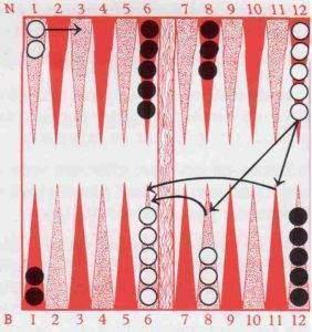 dig2 282x300 - Le Backgammon