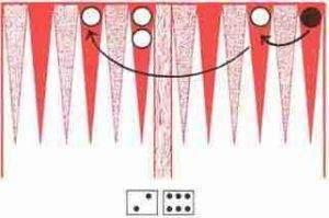 dig3 300x199 - Le Backgammon: exemple LE BLOT