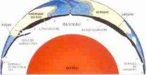 p11 300x155 - La tectonique des plaques