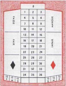 roulette 231x300 - La Roulette