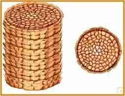 amonia - Les différents produits utilises en coiffure : L' ammoniaque