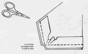 Étape 3 de la pose d un biais 300x185 - La pose d'un biais