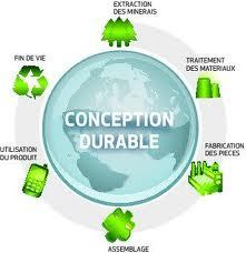12 - L'impact de votre activité recherche-développement sur l'environnement