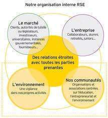 2 - Aristote L'action humaine et ses valeurs