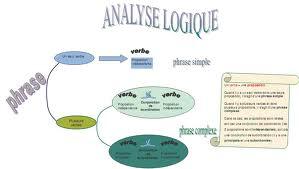 42 - Leibniz La logique de l'analyse