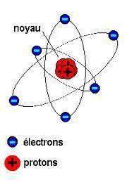 452 - Leibniz Les atomes métaphysique