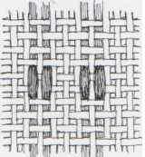 Chaine supplementaire tissu - Chaîne supplementaire de tissu