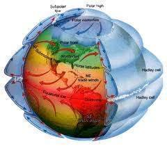 images 2 - La circulation atmosphérique:la circulation de hadley