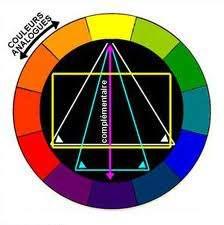 images10 - L'harmonie des couleurs…