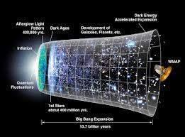2118 - La mesure moderne de l'espace noir