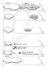 198 - La spéciation géographique : La spéciation géographique par fractionnement de l'aire de répartition