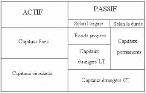 Analyse financière ratios 300x191 - Analyse financière ratios