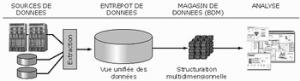 Système interactif d'aide à la décision 300x81 - SIAD : Système interactif d'aide à la décision