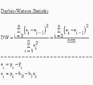 Test de Durbin Watson 300x276 - Test de Durbin-Watson