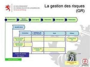 La gestion des risques1 300x224 - Iso 31000 risk management standard