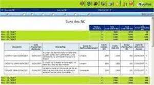 Une gestion tableau de bord 300x166 - Tableau gestion de projet