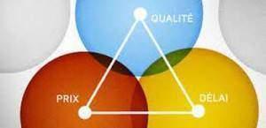 gestion de projet2 300x145 - Management project