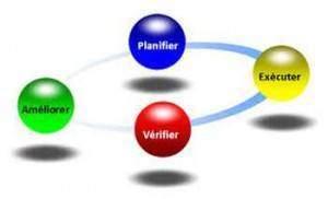 la planification 300x182 - La planification