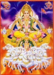 Lord Surya Dev Photo
