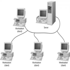 serveur 300x300 - Serveur informatique