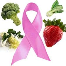 Nutrition et cancer