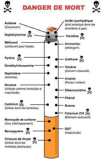 Tabac et substances toxiques - Tabac et substances toxiques